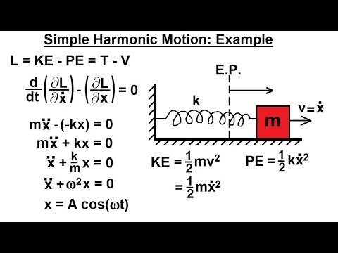 Physics - Adv  Mechanics: Lagrangian Mech  (5 of 25) Simple Harmonic  Motion: Example