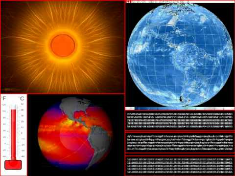 Seismic activity on climate change and the recent volcanic eruptions are directly related