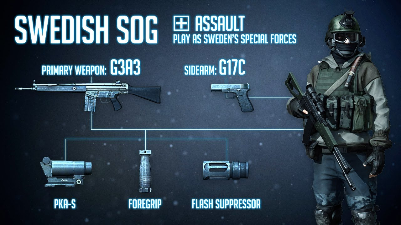 """""""Swedish SOG"""" : BF3 Assault Loadout - 173.0KB"""