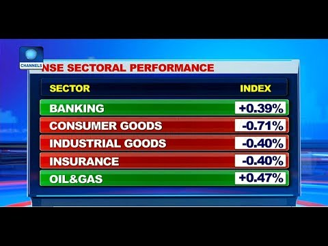 NSE Updates As Oil & Gas, Banking Sector Enjoy Moderate Gains |Business Morning|