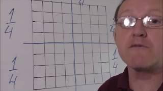 Основное свойство дроби Математика 6 класс
