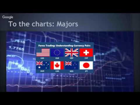 Europe Market Open: Dollar rally takes a temporary breather
