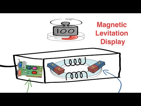 Magnetic levitation display stand: How does it work