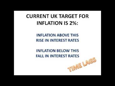 Monetary Policy - Economics AS Level Unit 2
