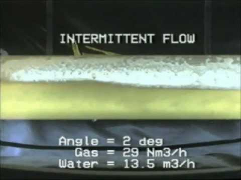 Detrimental Fluid Flow Conditions in Oil & Gas Pipelines