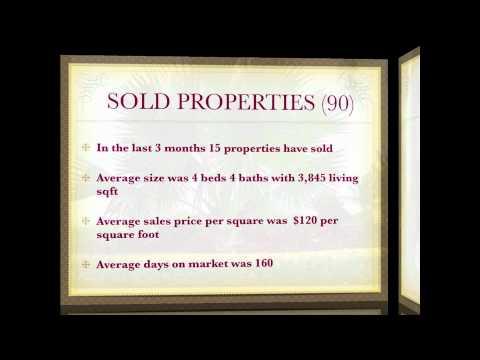 Versailles Wellington Florida Home Sales Report