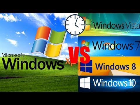 Windows XP VS Vista, 7 ,8.1, and 10 | Speed Comparison