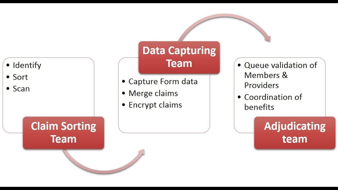 Create Alternating Flow Diagram   Powerpoint Smartart