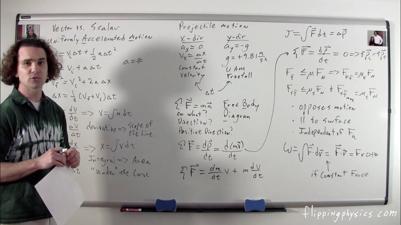 1 of 2 mechanics review of all topics ap physics c youtube rh youtube com Diesel Mechanic Mechanic Salary