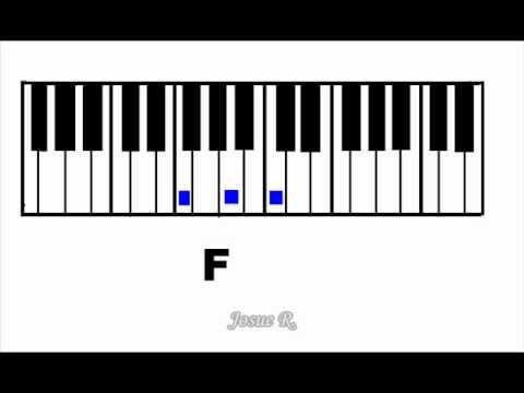 (20) La niña de tus ojos - Daniel Calveti ( TUTORIAL Piano )
