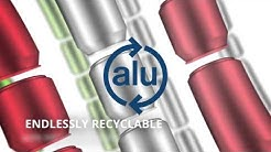 Aluminium, the essential solution for an innovative, efficient and green future