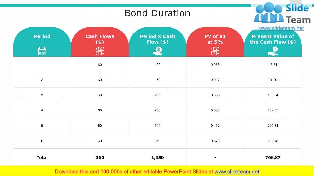 investment portfolio management powerpoint presentation slides youtube investment portfolio management powerpoint presentation slides