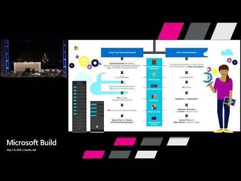 Modernize your Windows Server applications with containers : Build 2018