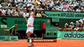 Popular Videos - Francesca Schiavone