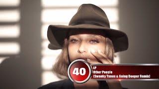 40 лучших песен Europa Plus | Музыкальный хит-парад недели 'ЕВРОХИТ ТОП 40' от 13 октября 2017