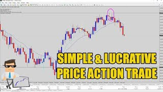 A Powerful Forex Trading Strategy! Top Down Analysis & Price Action Trading Combo