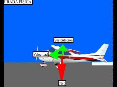 Por qu vuela un avion youtube - Que peut on emmener en avion ...