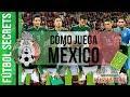 México | Análisis táctico y sistema de Osorio | Mundial Rusia 2018