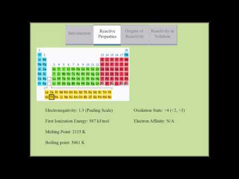 ChemWiki Elemental Minute: Thorium (Chemical Properties)
