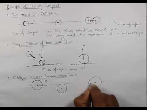 11. Concept of Line of Impact | by Pramod Niranjan