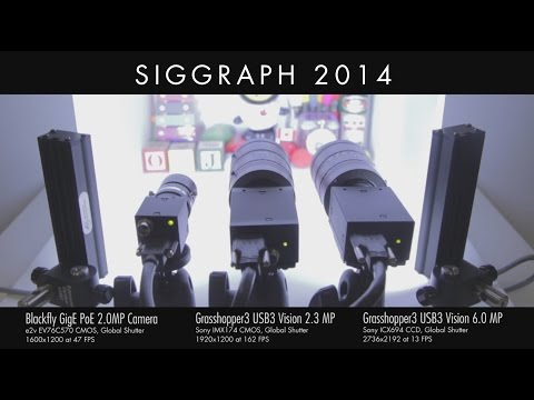 Point Grey Cameras at Siggraph 2014