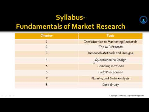 Marketing Research   Principles of Marketing Research