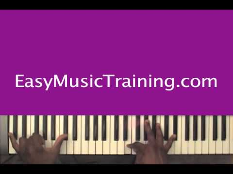 The minor 9th chord / EasyMusicTraining.com