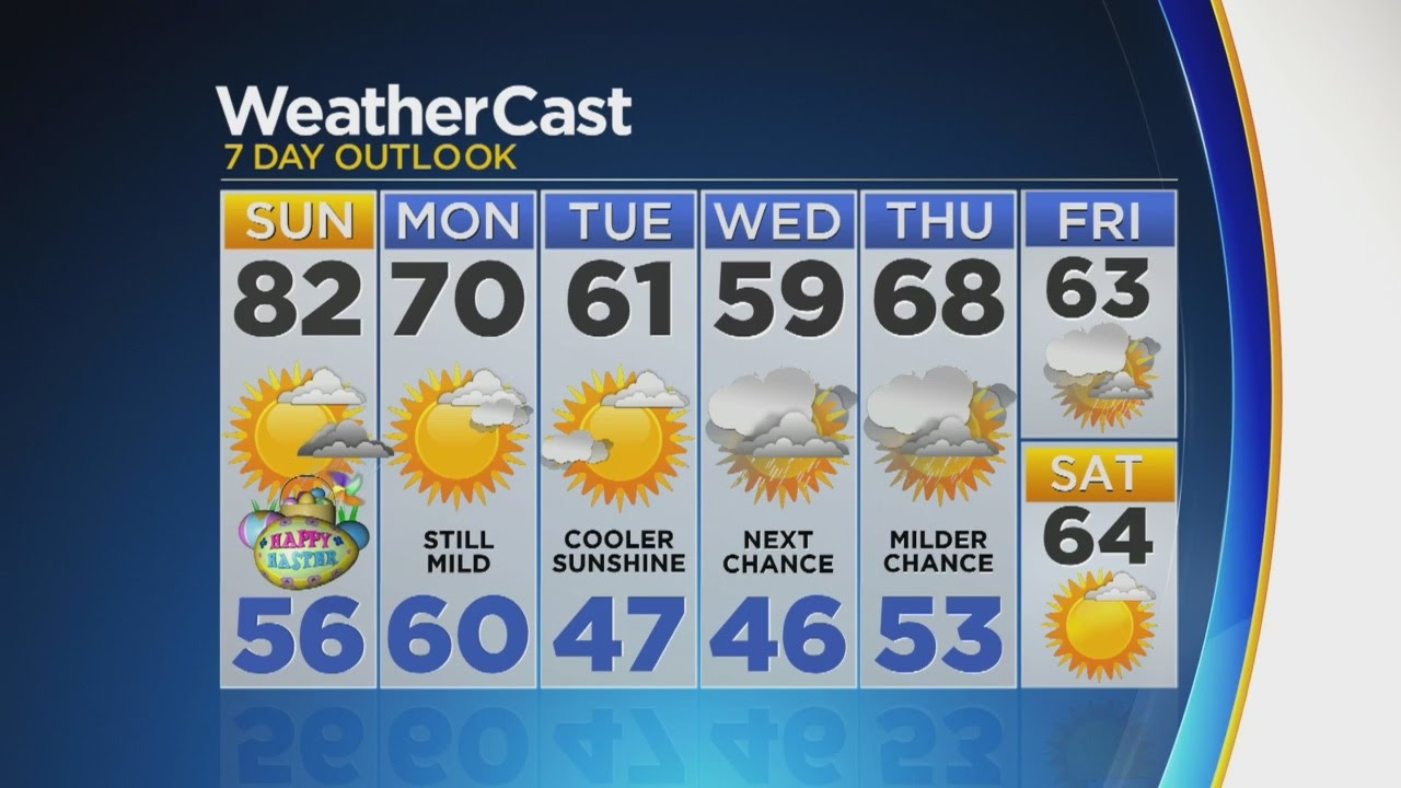 Sunny days, pleasant temps ahead for Easter weekend in Houston