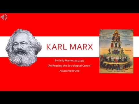 karl marxs estranged labor Start studying social theory karl marx learn vocabulary, terms, and more with flashcards, games, and other study tools alienated labor the german ideology.