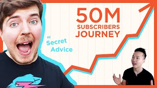 29. Quick Tips to 50 Million Subscribers | Secrets from MrBeast | Fastest Growing YouTubers