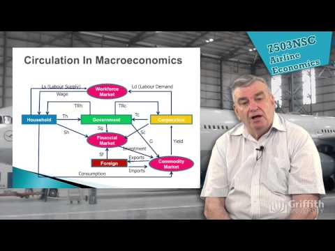 7503NSC Lecture 2 - Economics of Airlines, Markets, Demand & Competition