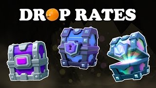 Super Magical / Epic / Legendary Chest Drop Rates [Updated]