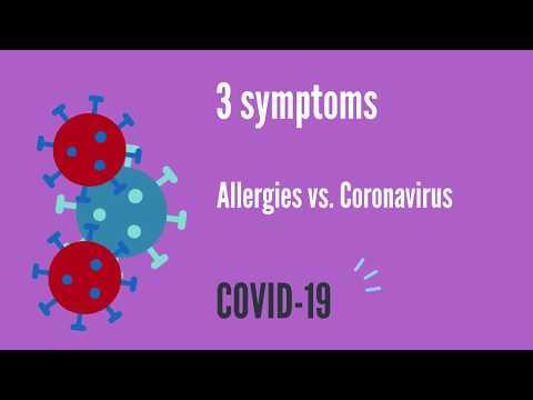 Coronavirus Symptoms Vs Allergy Symptoms