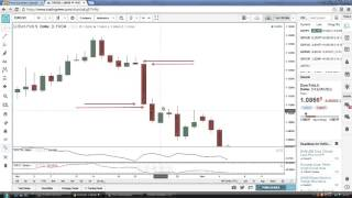 Forex Trading For Beginners Lesson 2