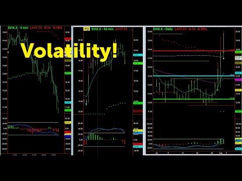 News Driven Market Volatility