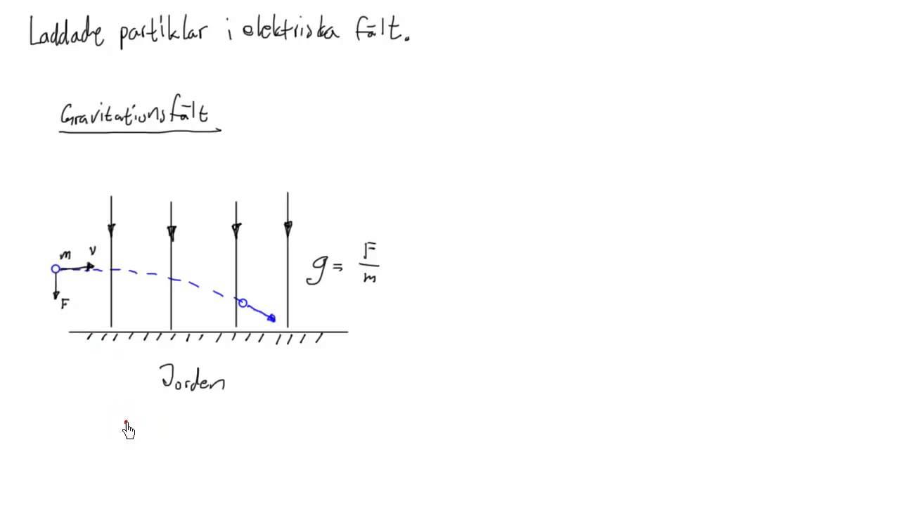 Fysik 2 - Kapitel 6 - Laddade partiklar i elektriska fält