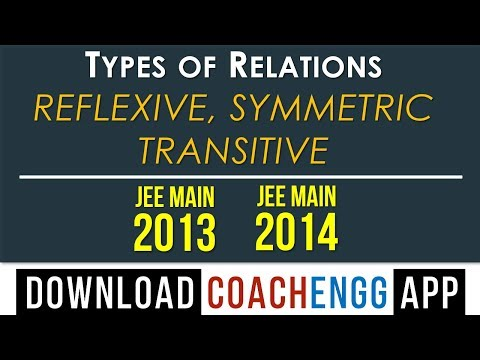 Types of Relations – Reflexive, Symmetric and Transitive – JEE Main 2013, JEE Main 2014