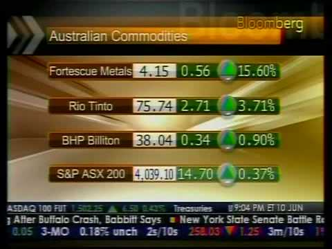 Australian Commodities Stock - Bloomberg