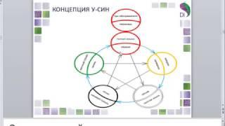 Начальный курс Урок 2 Энергетическая система человека