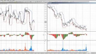 Аналитический обзор Форекс и Фондового рынка на 19.02.2015(, 2015-02-19T07:50:11.000Z)