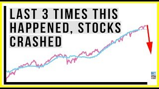 The Last 3 Times THIS Happened, the Stock Market Crashed! We Just Hit the Trigger Again!