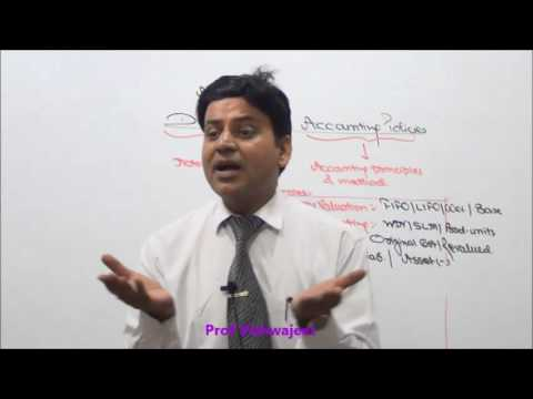 Accounts : AS 1 : Professional Series : Accounting Standards : Disclosure of Accounting Policies