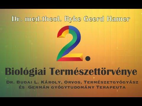 2. Biológiai Természettörvény