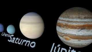 Escala de corpos celestes - Da Lua à VY Canis Majoris
