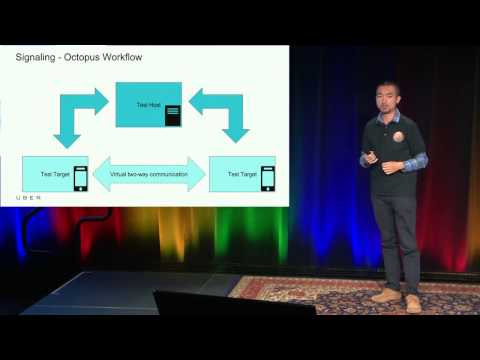 GTAC 2015: The Uber Challenge of Cross-Application/Cross-Device Testing