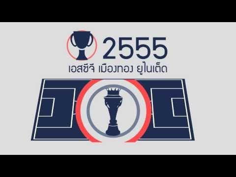 Thai Premier league TPL (2012)