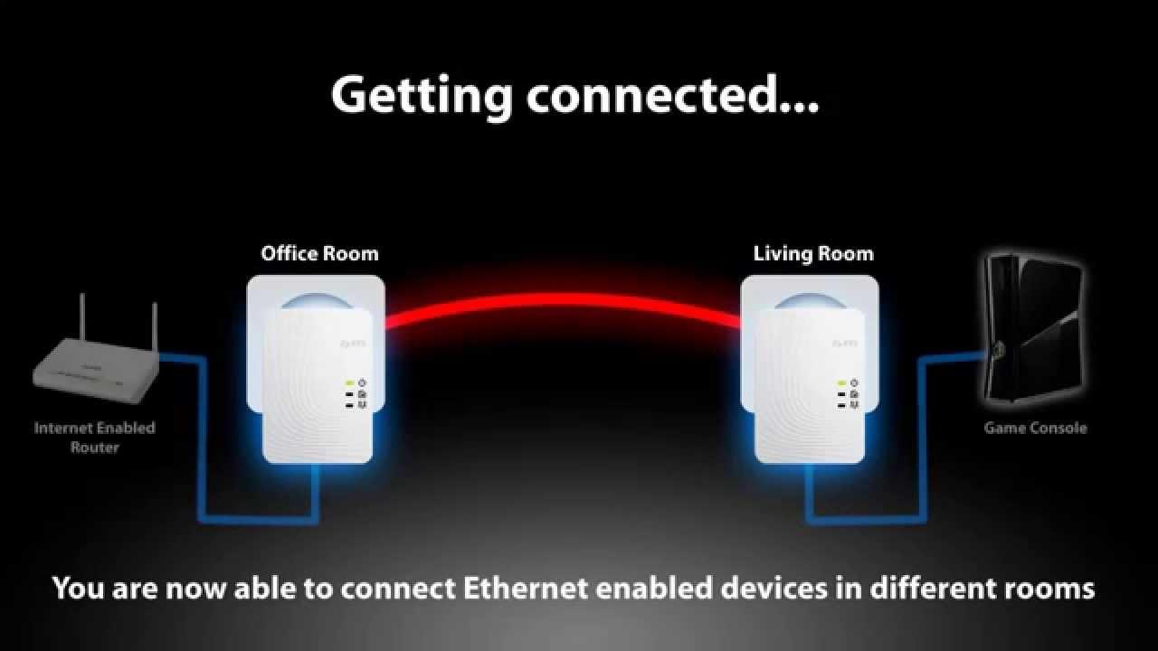 Pla4201 500 Mbps Mini Powerline Ethernet Adapter Youtube