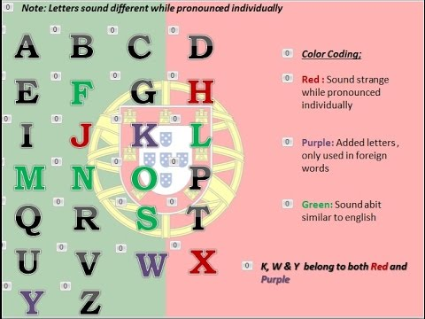 Easy Learning- Lesson#2 - Portuguese Alphabets (EUROPEAN PORTUGUESE)