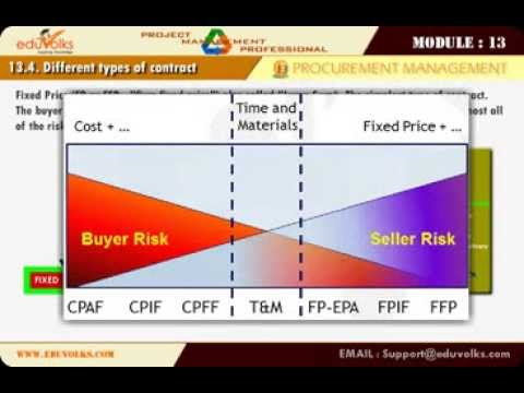 Type of contract - PMP Training by EduVolks https://www.eduvolks ...