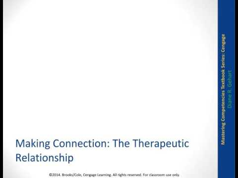 Cognitive Behavioral Couple and Family Therapy